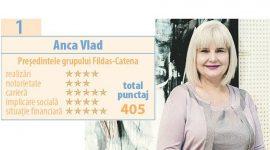 """Revista Capital: """"Ingredientele"""" succesului realizat de Anca Vlad"""
